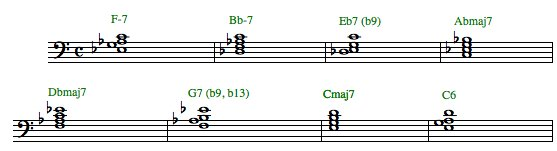 four note voicings, 4, jazz, piano, chords, all the things you are