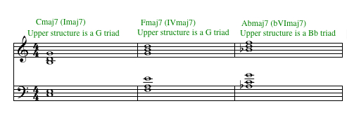 upper structure triads, major, chords, piano