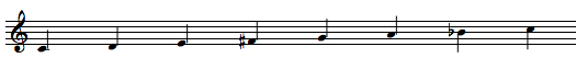 lydian dominant scale, mixolydian, #4, b7
