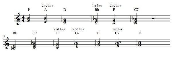 Chord Inversions for Voice Leading