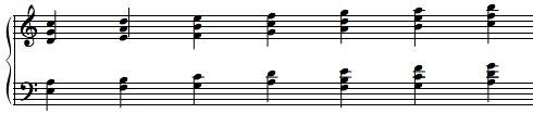 fourth, chords, jazz, piano, quartal