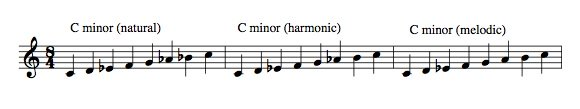 minor scales, melodic, harmonic