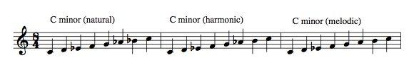 minor scales, melodic, harmonic